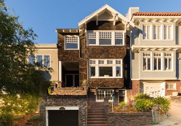 154 Clifford Terrace San Francisco, CA 94117
