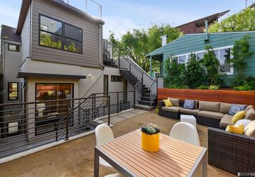 150 Saturn Street San Francisco, CA 94114