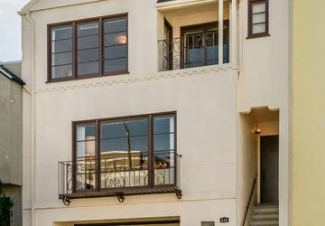 222 Ewing Terrace San Francisco, CA 94118