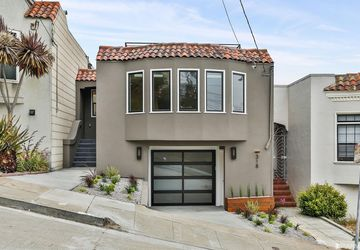 318 Ridgewood Avenue San Francisco, CA 94127