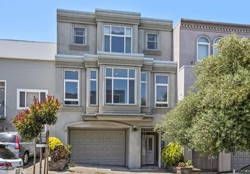 31-33 Beaumont Avenue San Francisco, CA 94118