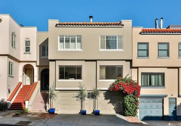 28 Loyola Terrace San Francisco, CA 94117