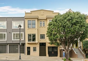 668-672A Waller Street # 672 San Francisco, CA 94117