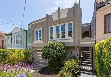 587 Mangels Avenue San Francisco, CA 94127